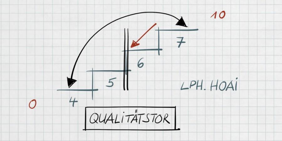 qualitaetstor2