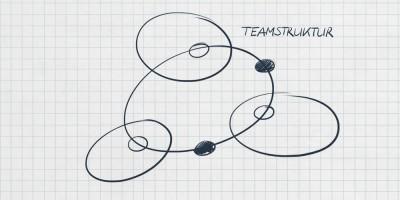 teamstruktur1
